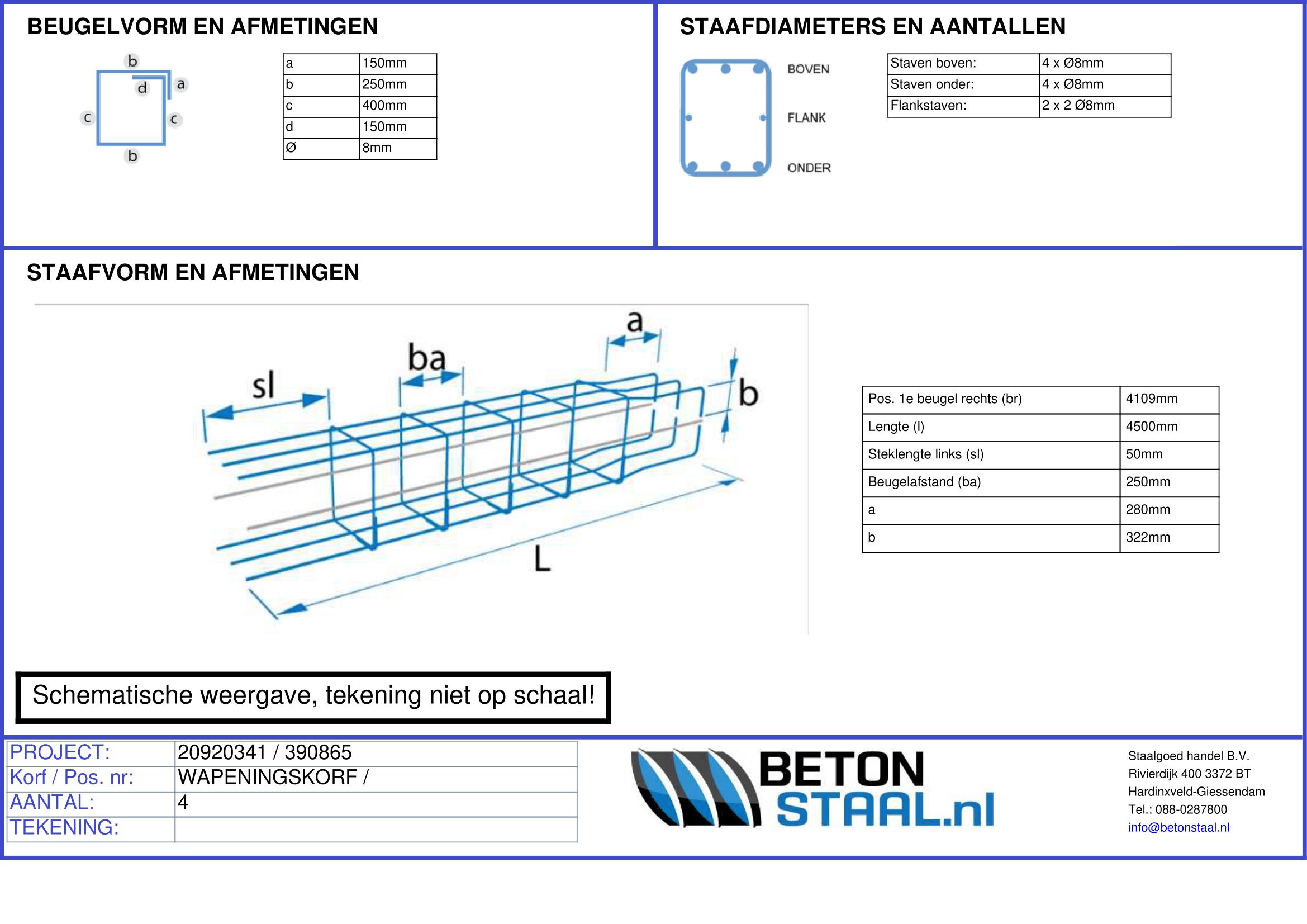 specificaties wapeningskorf